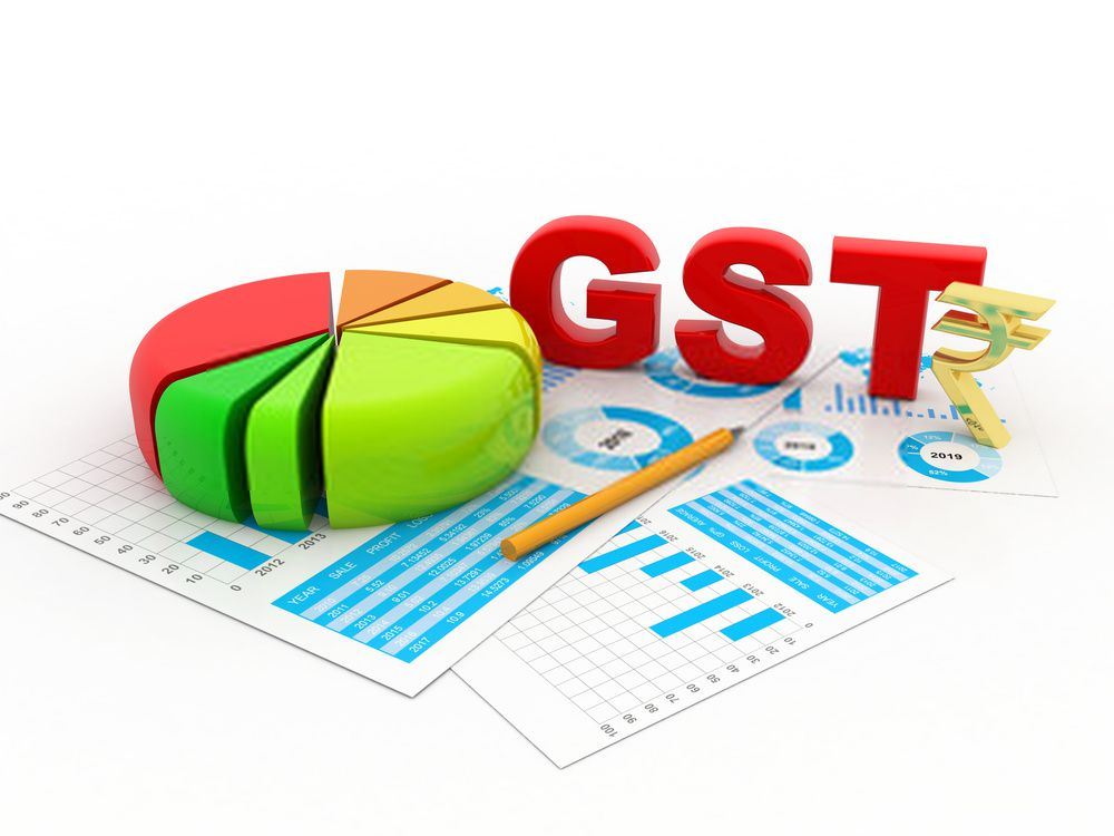 GST Audit Requirement